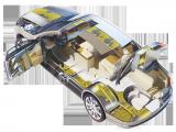 Für die Zonen des Fahrzeugsaufbaues